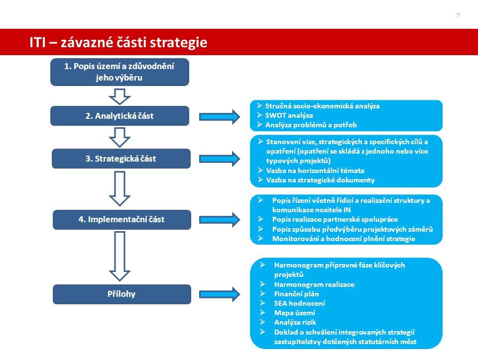 ITI – závazné části strategie 7 1. Popis území a zdůvodnění jeho výběru 2. Analytická část 3. Strategická část 4. Implementační část Přílohy  Stručná