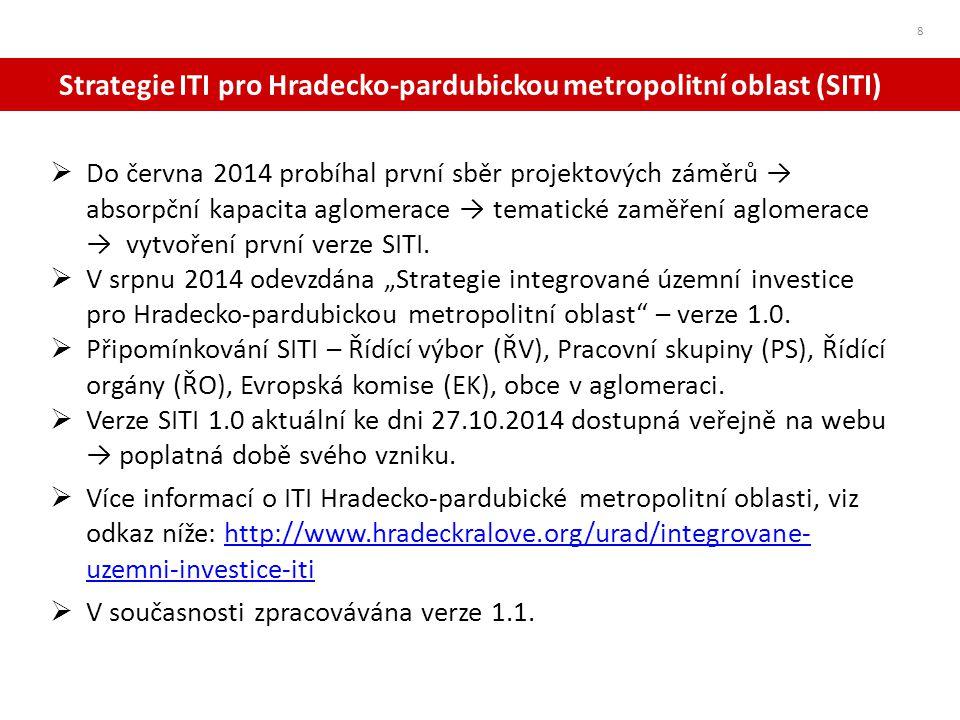 Strategie ITI pro Hradecko-pardubickou metropolitní oblast (SITI) 8  Do června 2014 probíhal první sběr projektových záměrů → absorpční kapacita aglo