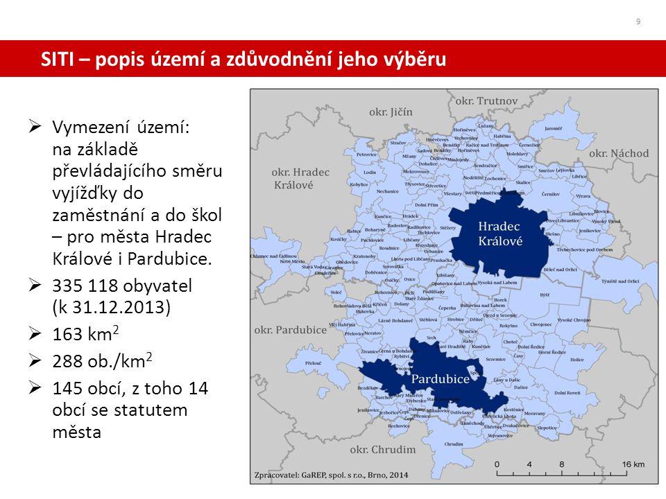 SITI – popis území a zdůvodnění jeho výběru 9  Vymezení území: na základě převládajícího směru vyjížďky do zaměstnání a do škol – pro města Hradec Kr