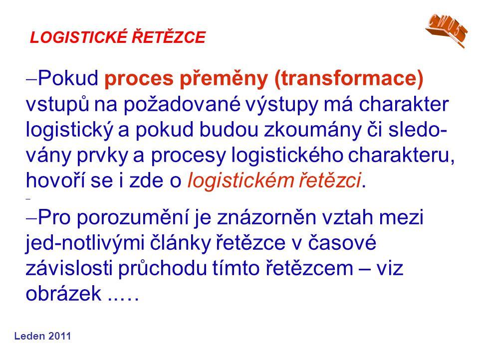 Leden 2011  Pokud proces přeměny (transformace) vstupů na požadované výstupy má charakter logistický a pokud budou zkoumány či sledo- vány prvky a procesy logistického charakteru, hovoří se i zde o logistickém řetězci.