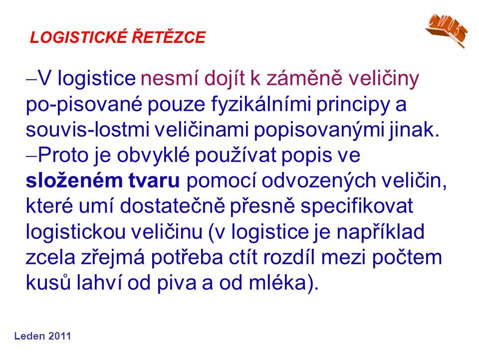 Leden 2011  V logistice nesmí dojít k záměně veličiny po-pisované pouze fyzikálními principy a souvis-lostmi veličinami popisovanými jinak.  Proto j