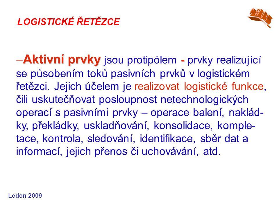 Leden 2009  Aktivní prvky -  Aktivní prvky jsou protipólem - prvky realizující se působením toků pasivních prvků v logistickém řetězci.