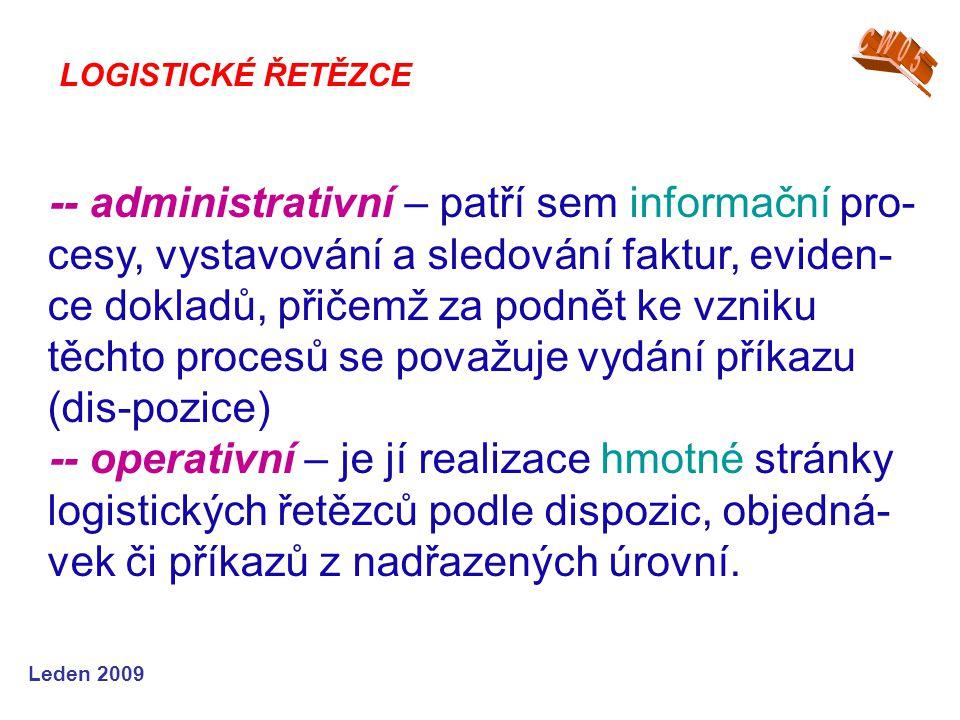 Leden 2009 -- administrativní – patří sem informační pro- cesy, vystavování a sledování faktur, eviden- ce dokladů, přičemž za podnět ke vzniku těchto procesů se považuje vydání příkazu (dis-pozice) -- operativní – je jí realizace hmotné stránky logistických řetězců podle dispozic, objedná- vek či příkazů z nadřazených úrovní.