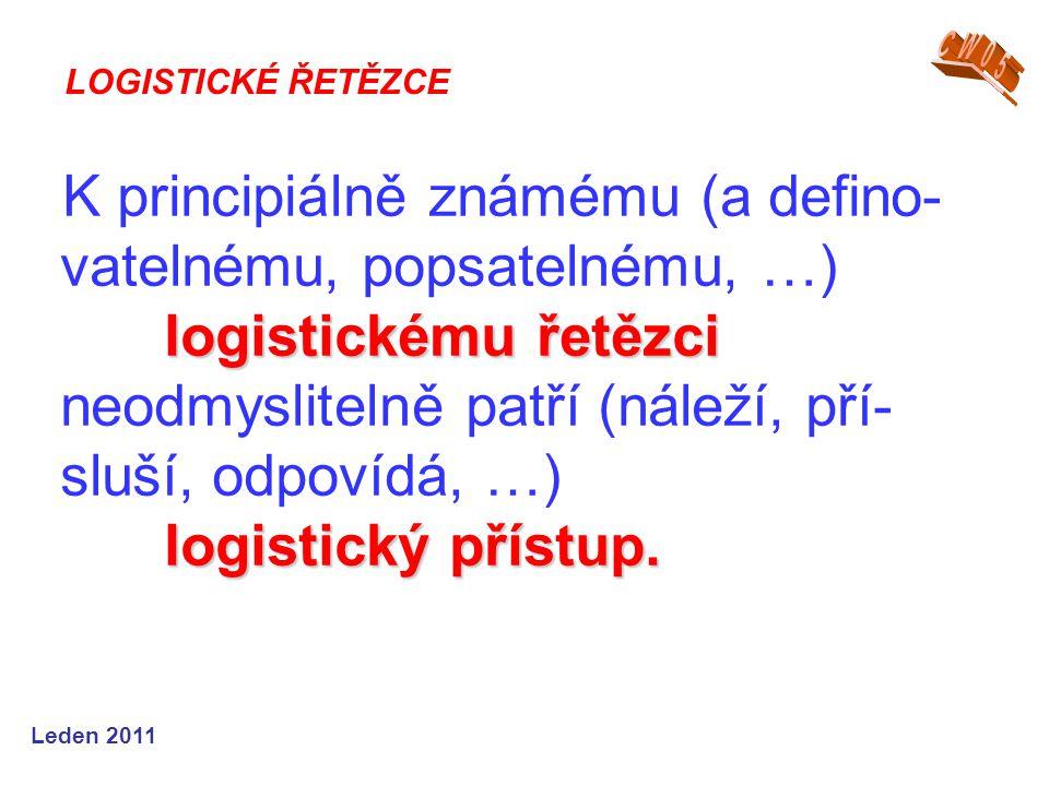 Leden 2011 K principiálně známému (a defino- vatelnému, popsatelnému, …) logistickému řetězci logistickému řetězci neodmyslitelně patří (náleží, pří- sluší, odpovídá, …) logistický přístup.