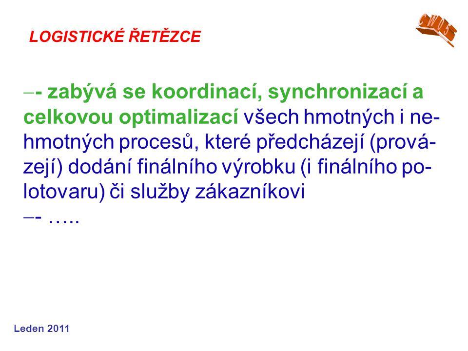 Leden 2011  - zabývá se koordinací, synchronizací a celkovou optimalizací všech hmotných i ne- hmotných procesů, které předcházejí (prová- zejí) dodá