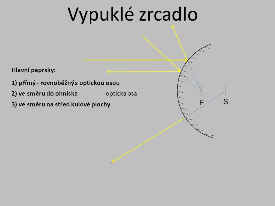 Vypuklé zrcadlo optická osa Hlavní paprsky: 1) přímý - rovnoběžný s optickou osou 2) ve směru do ohniska 3) ve směru na střed kulové plochy
