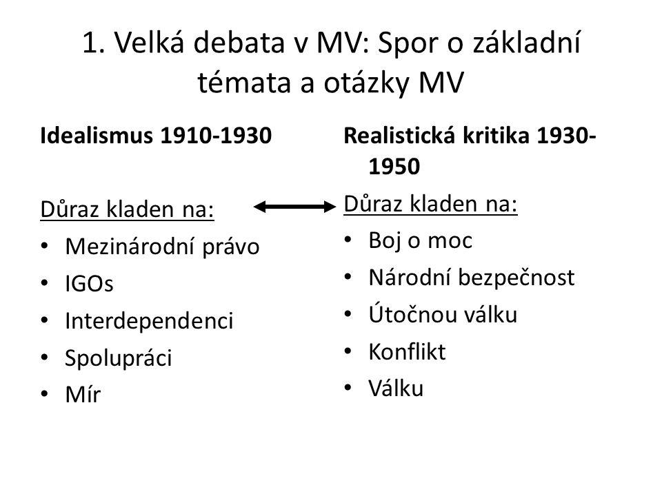 1. Velká debata v MV: Spor o základní témata a otázky MV Idealismus 1910-1930 Důraz kladen na: Mezinárodní právo IGOs Interdependenci Spolupráci Mír R