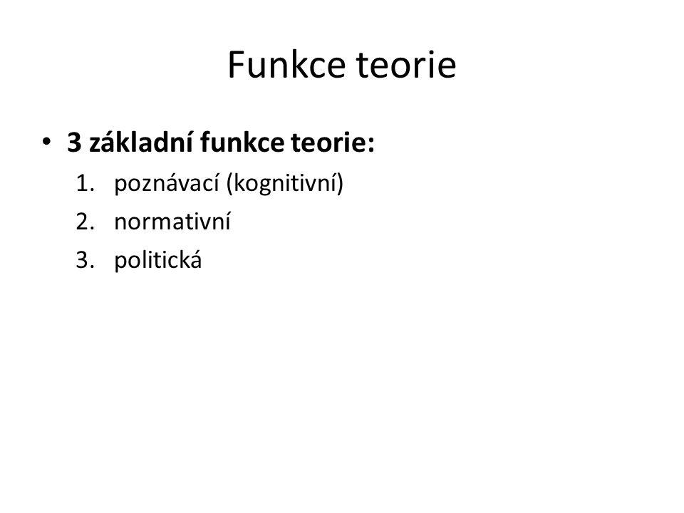 Funkce teorie 3 základní funkce teorie: 1.poznávací (kognitivní) 2.normativní 3.politická