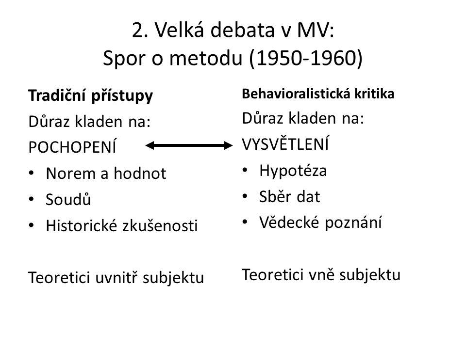 2. Velká debata v MV: Spor o metodu (1950-1960) Tradiční přístupy Důraz kladen na: POCHOPENÍ Norem a hodnot Soudů Historické zkušenosti Teoretici uvni