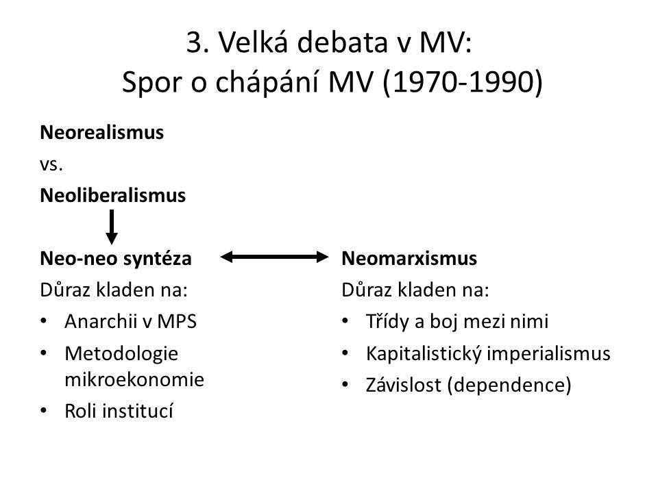 3. Velká debata v MV: Spor o chápání MV (1970-1990) Neorealismus vs. Neoliberalismus Neo-neo syntéza Důraz kladen na: Anarchii v MPS Metodologie mikro