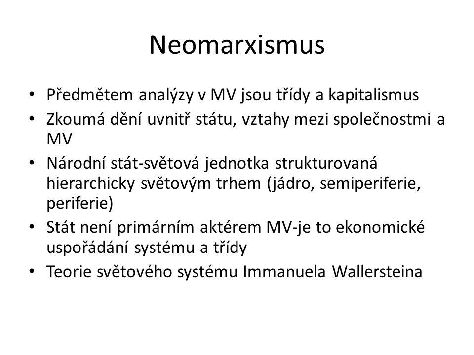 Neomarxismus Předmětem analýzy v MV jsou třídy a kapitalismus Zkoumá dění uvnitř státu, vztahy mezi společnostmi a MV Národní stát-světová jednotka st