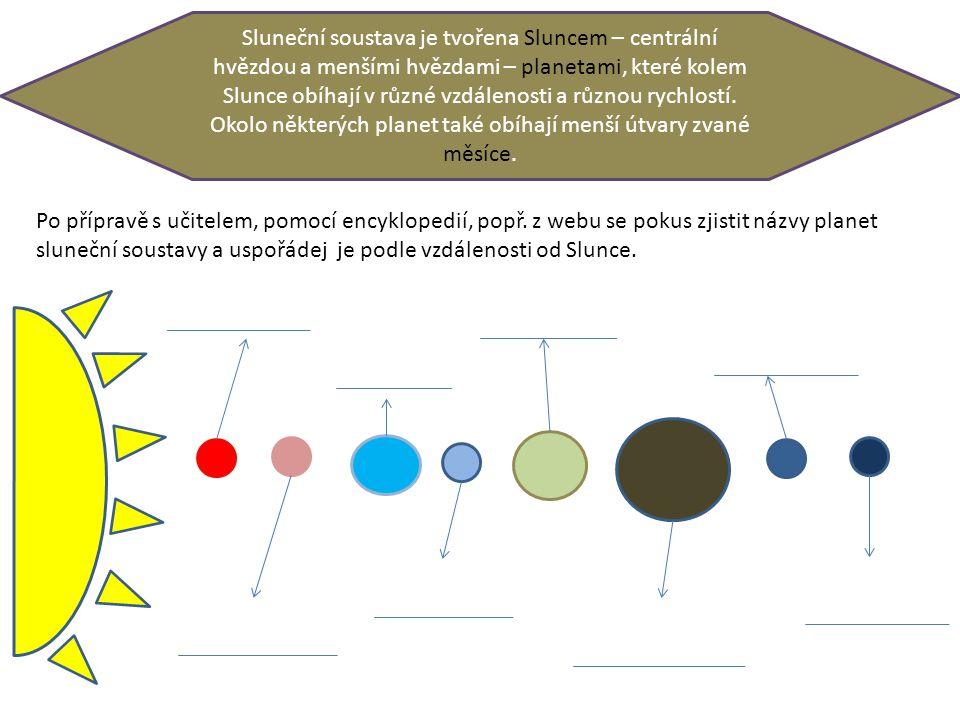 Sluneční soustava je tvořena Sluncem – centrální hvězdou a menšími hvězdami – planetami, které kolem Slunce obíhají v různé vzdálenosti a různou rychl