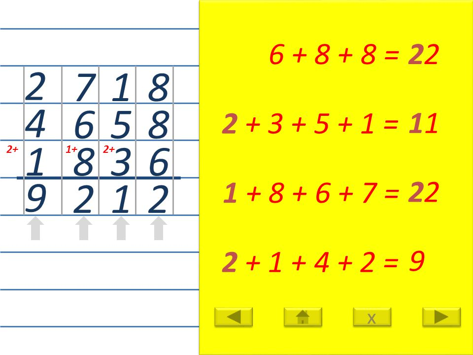 8 8 6 2 6 + 8 + 8 =22 2+ 1 5 3 1 2 + 3 + 5 + 1 = 11 1+ 7 6 8 2 1 + 8 + 6 + 7 = 22 2+ 2 4 1 9 2 + 1 + 4 + 2 = 9 x x