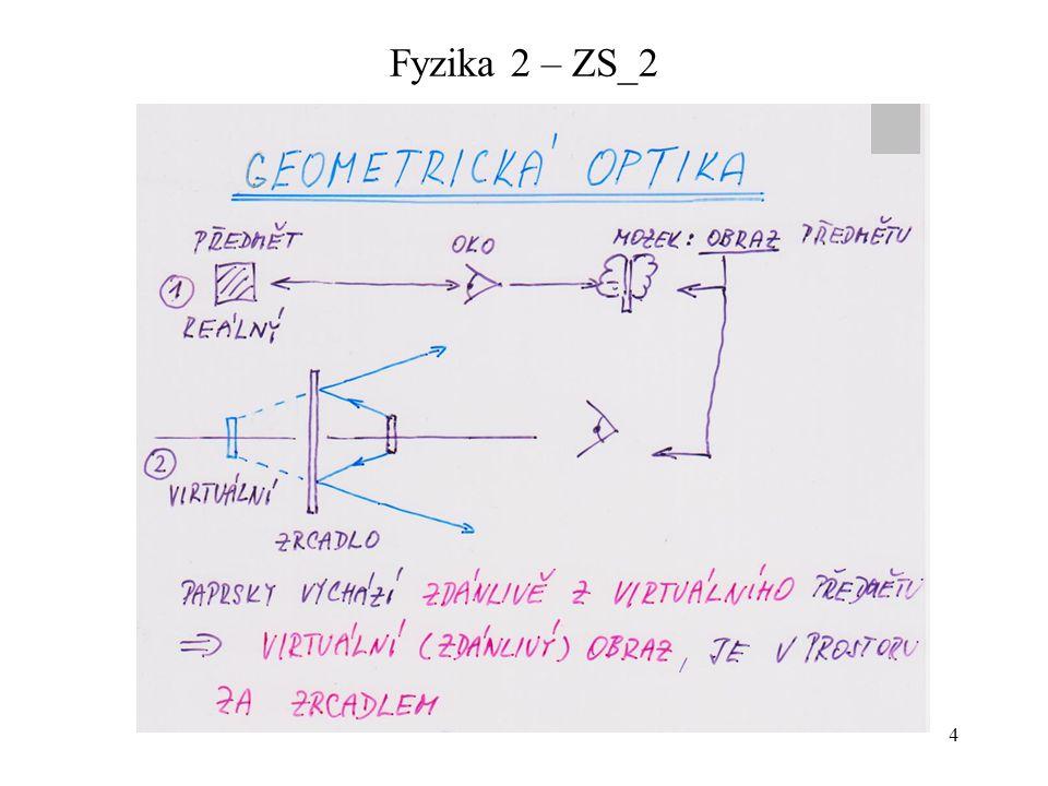 25 Fyzika 2 – ZS_2 Zobrazení odrazem (reflektory) - zrcadla