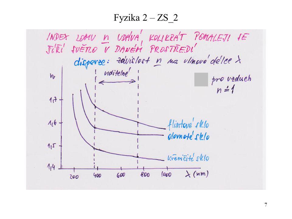 18 Fyzika 2 – ZS_2 Do místa průsečíku paprsků (tvořících REÁLNÝ obraz) lze vložit stínítko (promítací plátno) a obraz se tam objeví.