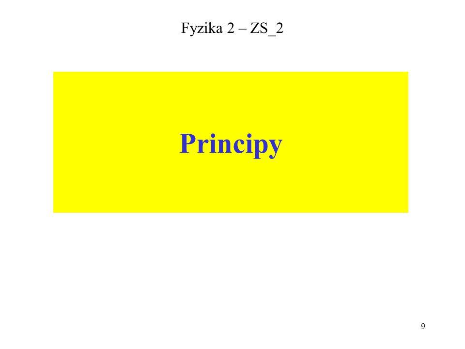 20 Fyzika 2 – ZS_2