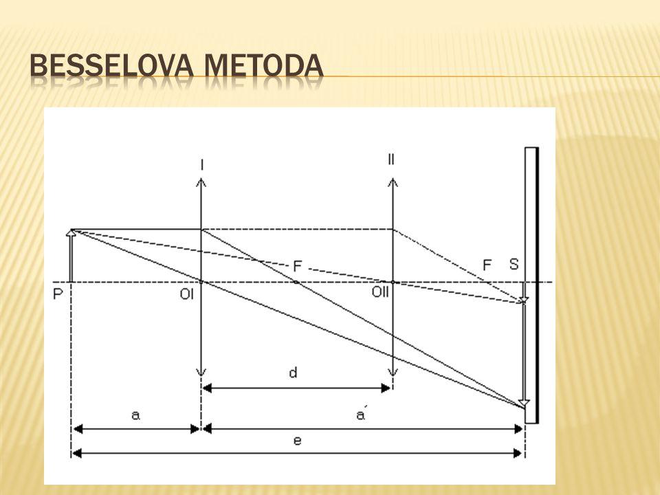 Č.mpoloha Z a St e ( mm) obrazová vzdálenost a´( mm) předmětová vzdálenost a (mm) d (mm) f (mm) 1.