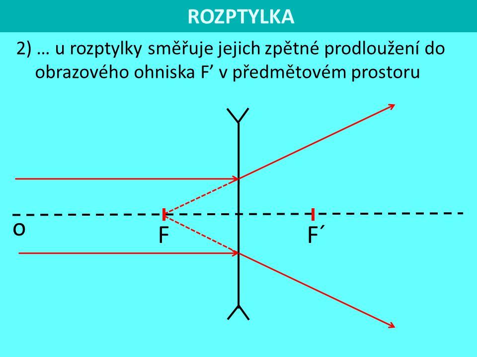 ROZPTYLKA 2) … u rozptylky směřuje jejich zpětné prodloužení do obrazového ohniska F' v předmětovém prostoru FF´ o
