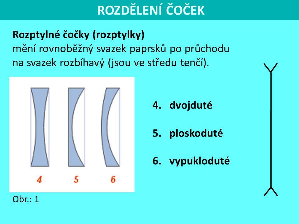 Rozptylné čočky (rozptylky) mění rovnoběžný svazek paprsků po průchodu na svazek rozbíhavý (jsou ve středu tenčí). Obr.: 1 ROZDĚLENÍ ČOČEK 4.dvojduté