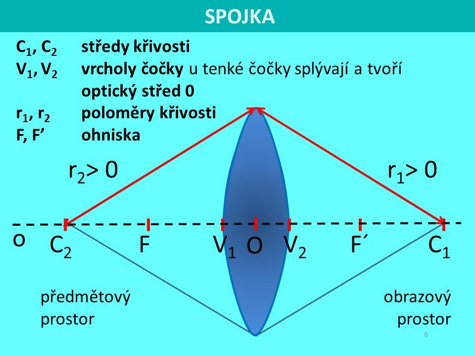 C 1, C 2 středy křivosti V 1, V 2 vrcholy čočky u tenké čočky splývají a tvoří optický střed 0 r 1, r 2 poloměry křivosti F, F' ohniska o 6 C2C2 FV2V2