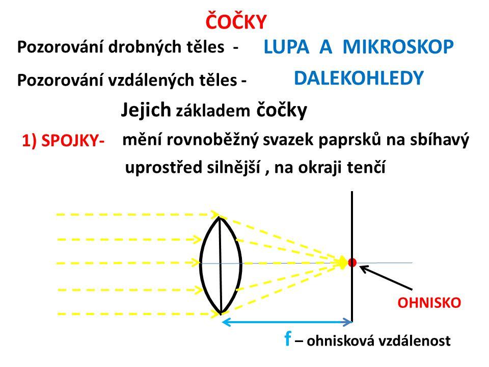 Pozorování drobných těles - LUPA A MIKROSKOP Pozorování vzdálených těles - DALEKOHLEDY Jejich základem čočky 1) SPOJKY- mění rovnoběžný svazek paprsků