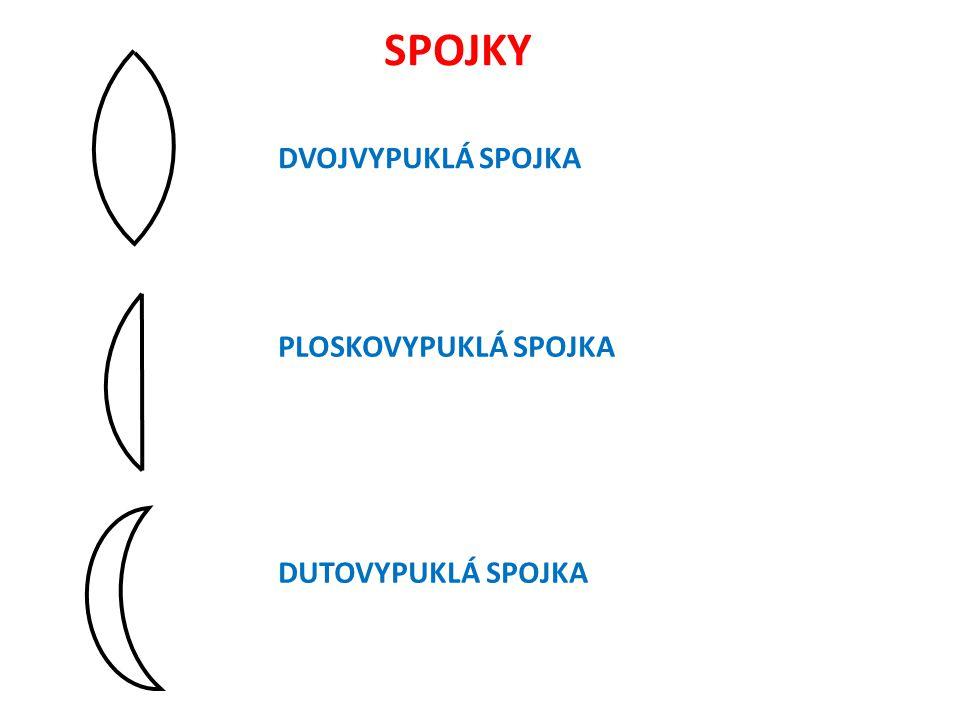 2) ROZPTYLKY - mění rovnoběžný svazek paprsků na rozbíhavý, uprostřed tenčí na okrajích silnější.