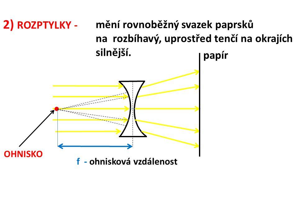 2) ROZPTYLKY - mění rovnoběžný svazek paprsků na rozbíhavý, uprostřed tenčí na okrajích silnější. ● papír OHNISKO f - ohnisková vzdálenost
