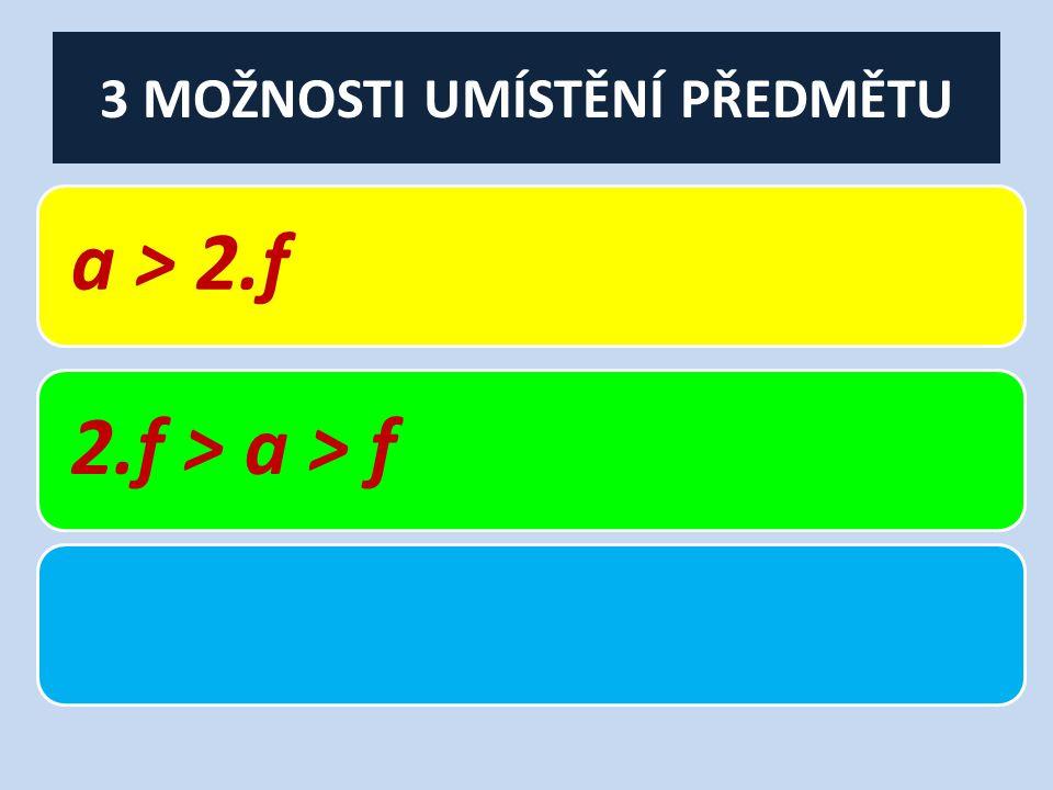 3 MOŽNOSTI UMÍSTĚNÍ PŘEDMĚTU a > 2.f2.f > a > f