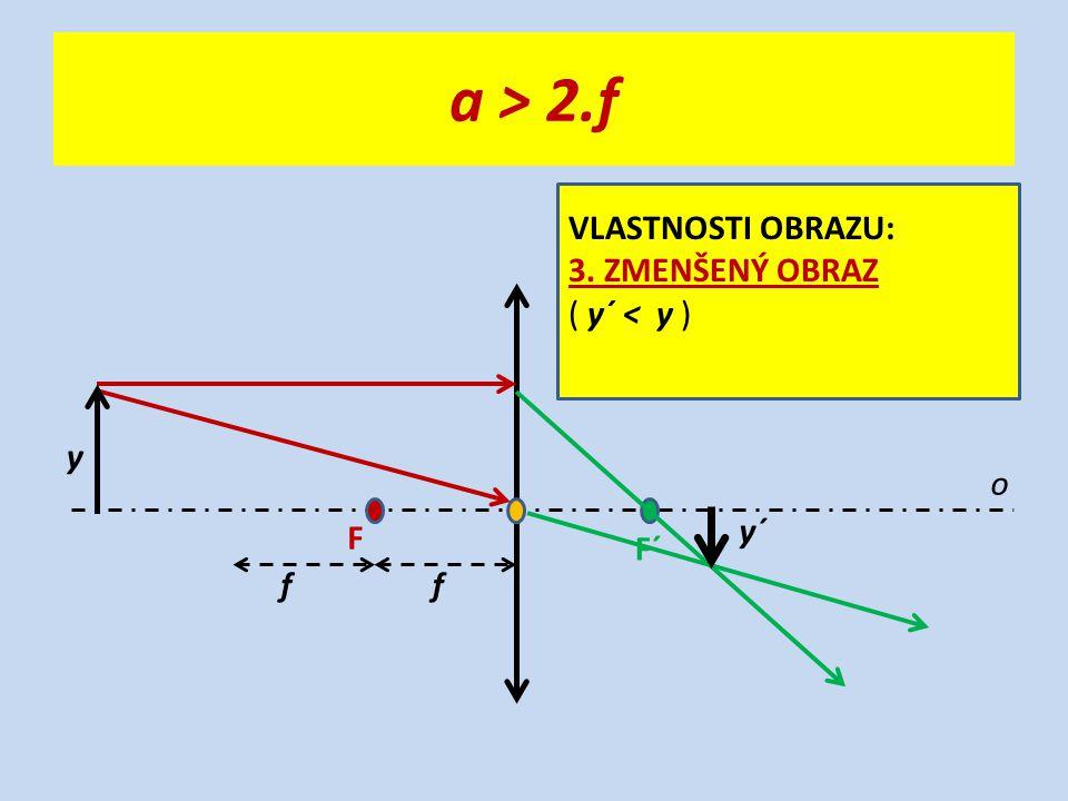 a > 2.f o F F´ ff y y´ VLASTNOSTI OBRAZU: 3. ZMENŠENÝ OBRAZ ( y´ < y )