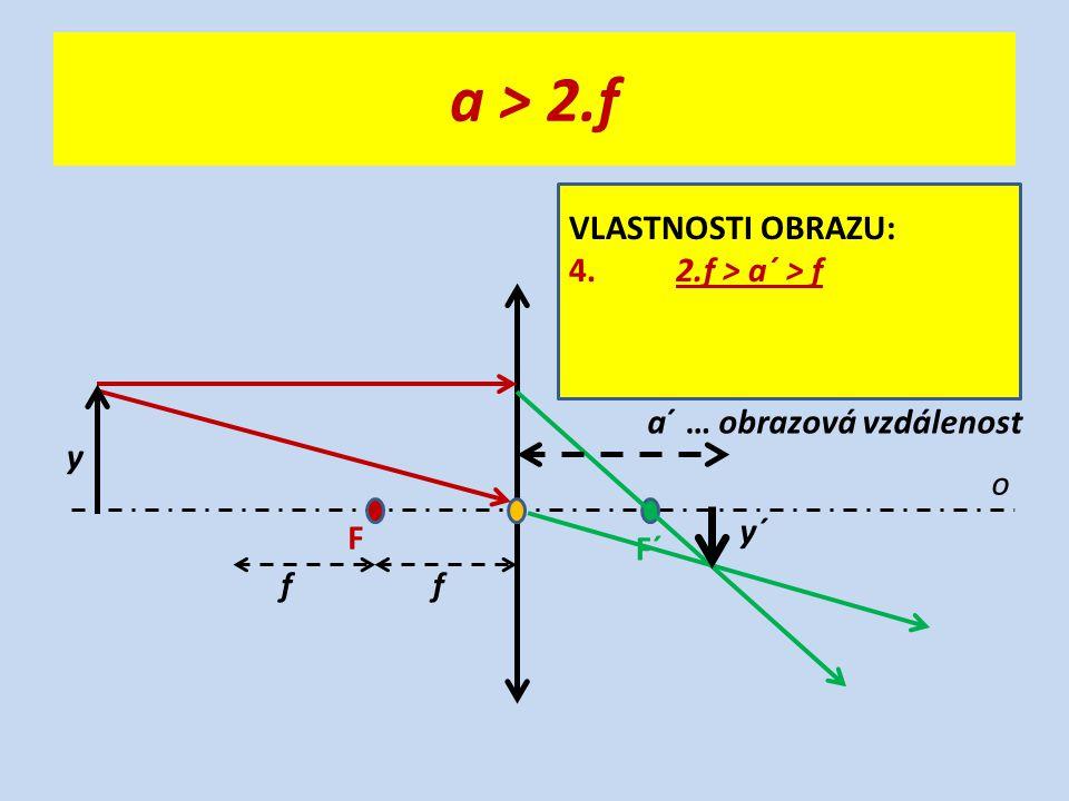 a > 2.f o F F´ ff y y´ VLASTNOSTI OBRAZU: 4. 2.f > a´ > f a´ … obrazová vzdálenost