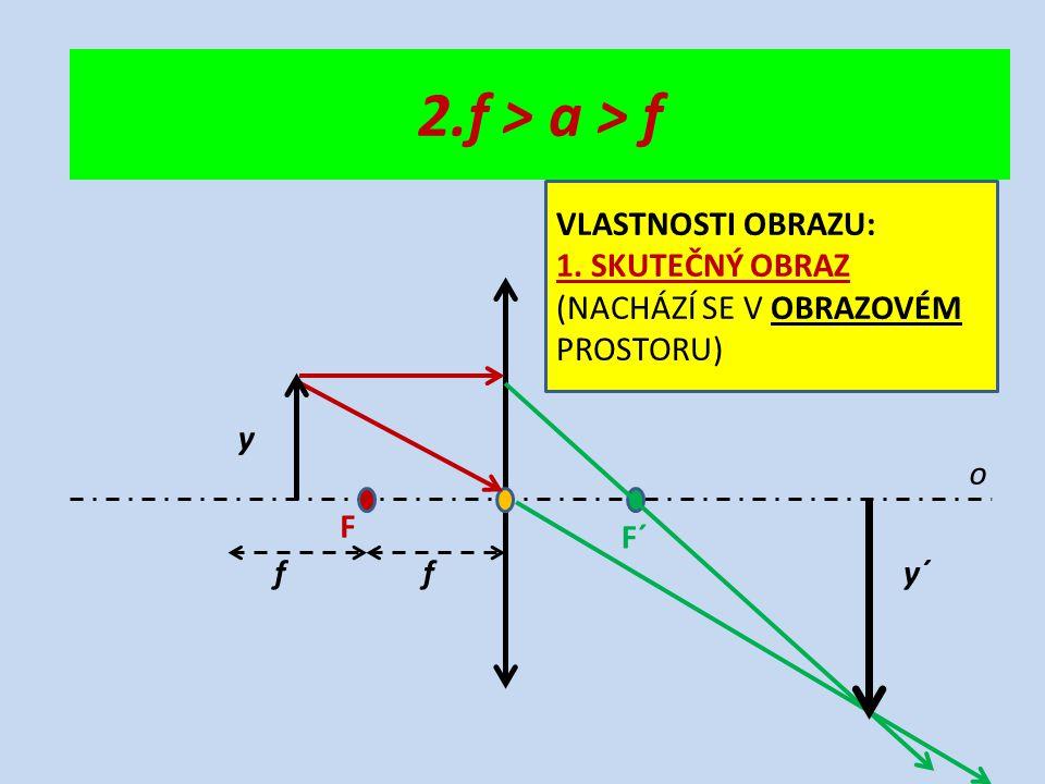 o F F´ ff y y´ 2.f > a > f VLASTNOSTI OBRAZU: 1. SKUTEČNÝ OBRAZ (NACHÁZÍ SE V OBRAZOVÉM PROSTORU)