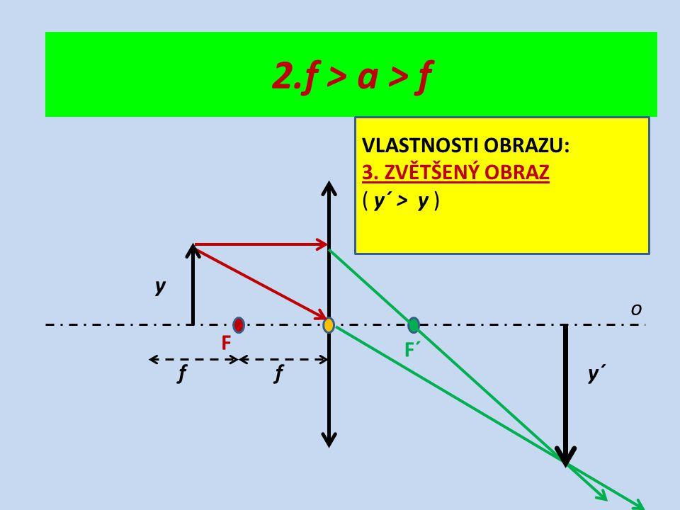 o F F´ ff y y´ 2.f > a > f VLASTNOSTI OBRAZU: 3. ZVĚTŠENÝ OBRAZ ( y´ > y )