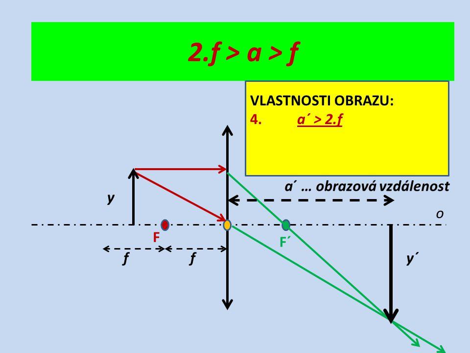 o F F´ ff y y´ 2.f > a > f a´ … obrazová vzdálenost VLASTNOSTI OBRAZU: 4. a´ > 2.f