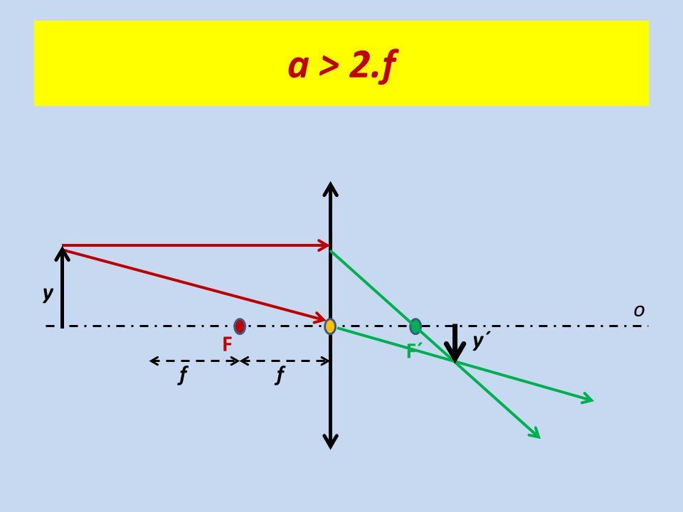 a > 2.f o F F´ ff y y´