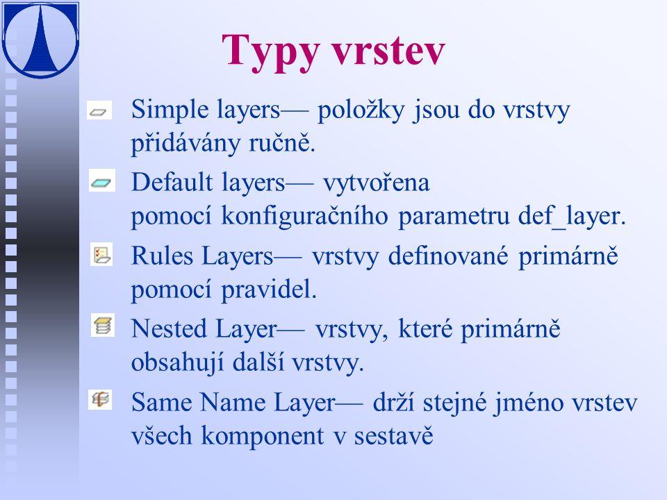 Typy vrstev n n Simple layers— položky jsou do vrstvy přidávány ručně. n n Default layers— vytvořena pomocí konfiguračního parametru def_layer. n n Ru