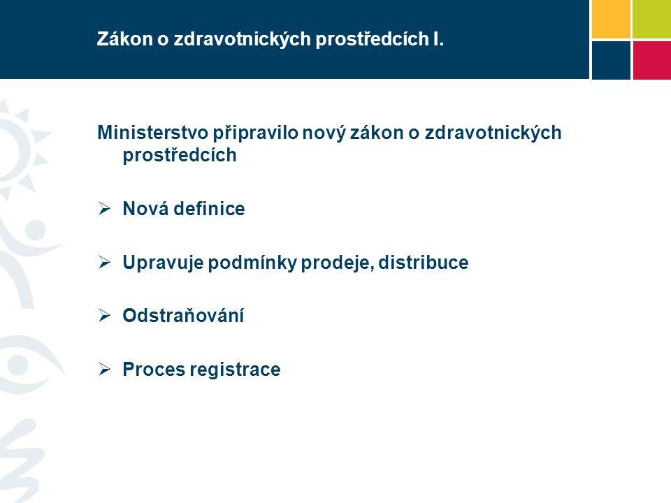 Zákon o zdravotnických prostředcích I.