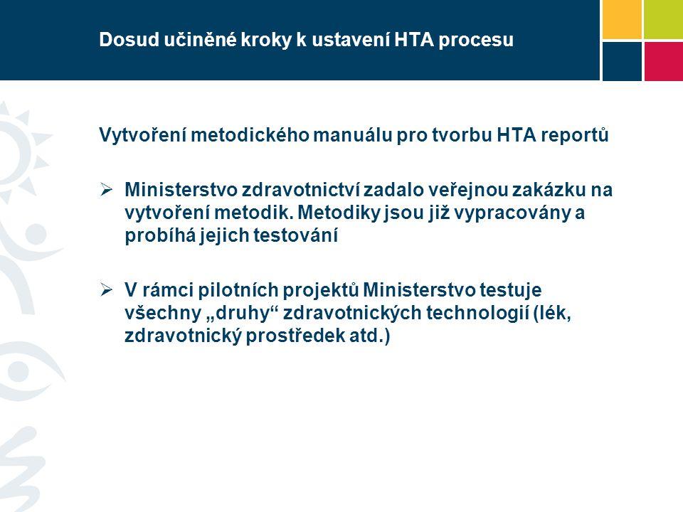 Dosud učiněné kroky k ustavení HTA procesu Vytvoření metodického manuálu pro tvorbu HTA reportů  Ministerstvo zdravotnictví zadalo veřejnou zakázku na vytvoření metodik.