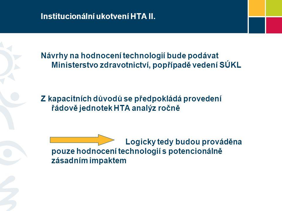 Institucionální ukotvení HTA II. Návrhy na hodnocení technologií bude podávat Ministerstvo zdravotnictví, popřípadě vedení SÚKL Z kapacitních důvodů s