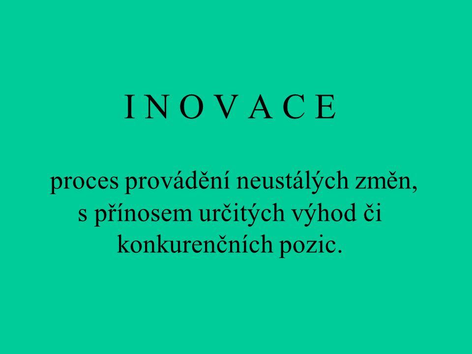 I N O V A C E proces provádění neustálých změn, s přínosem určitých výhod či konkurenčních pozic.