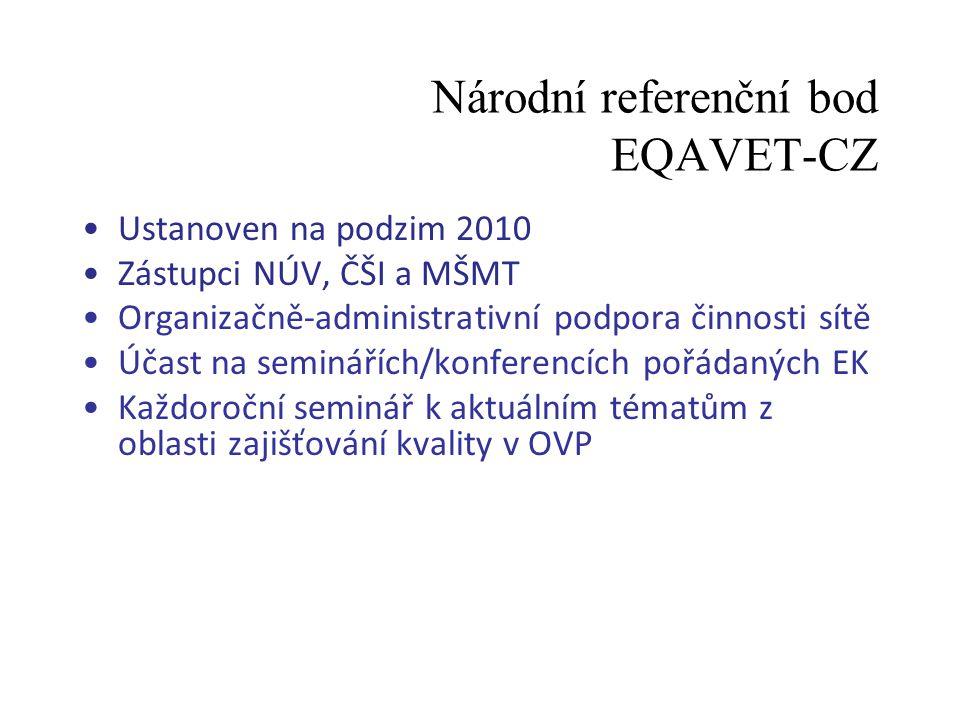 Národní referenční bod EQAVET-CZ Ustanoven na podzim 2010 Zástupci NÚV, ČŠI a MŠMT Organizačně-administrativní podpora činnosti sítě Účast na semináří