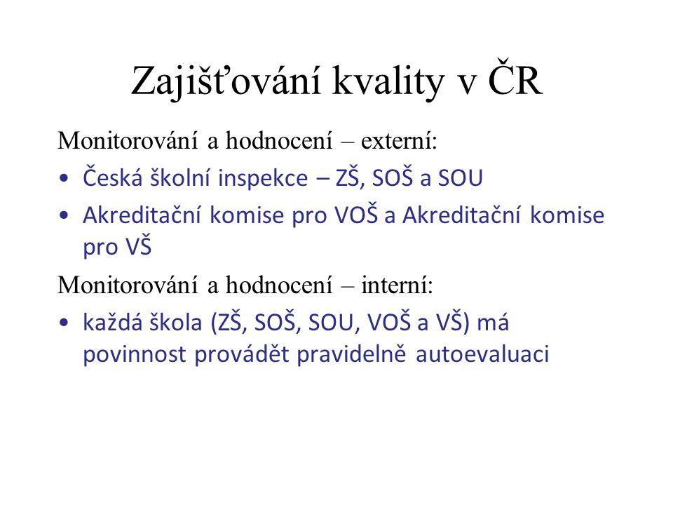 Zajišťování kvality v ČR Monitorování a hodnocení – externí: Česká školní inspekce – ZŠ, SOŠ a SOU Akreditační komise pro VOŠ a Akreditační komise pro