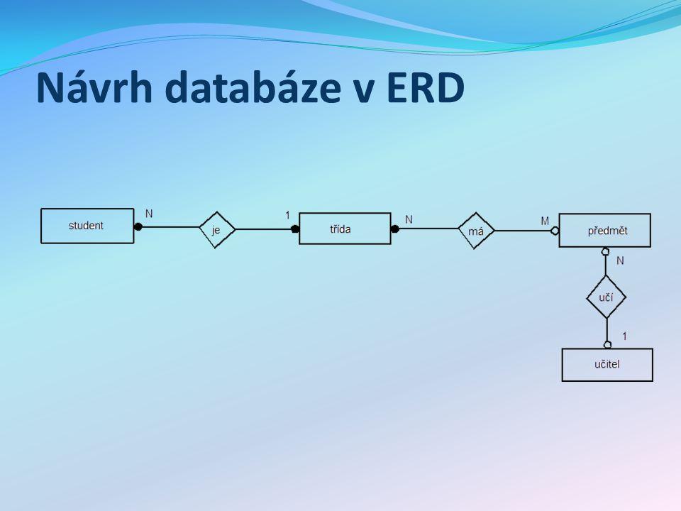 Návrh databáze v ERD
