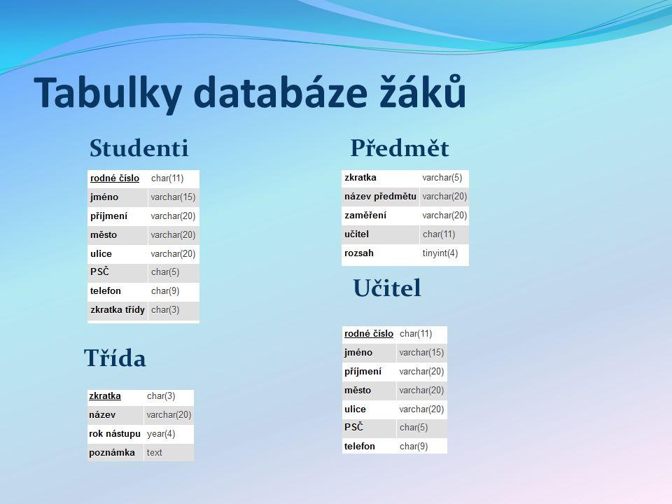 Tabulky databáze žáků Studenti Předmět Učitel Třída