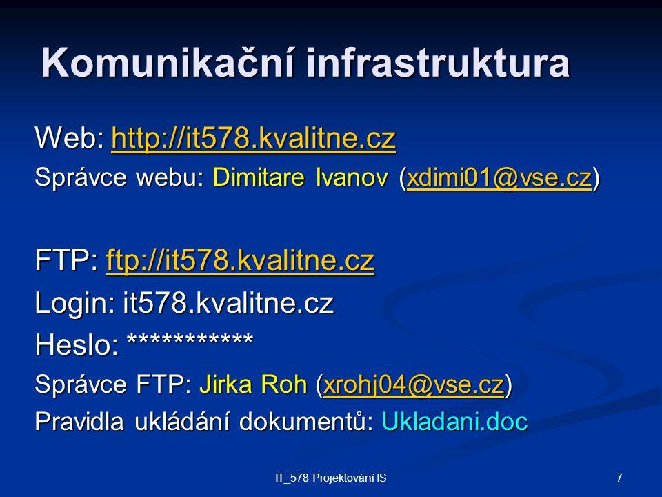 7IT_578 Projektování IS Komunikační infrastruktura Web: http://it578.kvalitne.cz http://it578.kvalitne.cz Správce webu: Dimitare Ivanov (xdimi01@vse.cz) xdimi01@vse.cz FTP: ftp://it578.kvalitne.cz ftp://it578.kvalitne.cz Login: it578.kvalitne.cz Heslo: *********** Správce FTP: Jirka Roh (xrohj04@vse.cz) xrohj04@vse.cz Pravidla ukládání dokumentů: Ukladani.doc