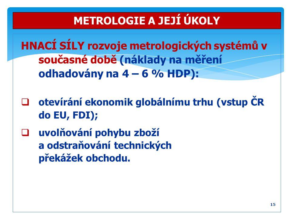 HNACÍ SÍLY rozvoje metrologických systémů v současné době (náklady na měření odhadovány na 4 – 6 % HDP):  otevírání ekonomik globálnímu trhu (vstup Č