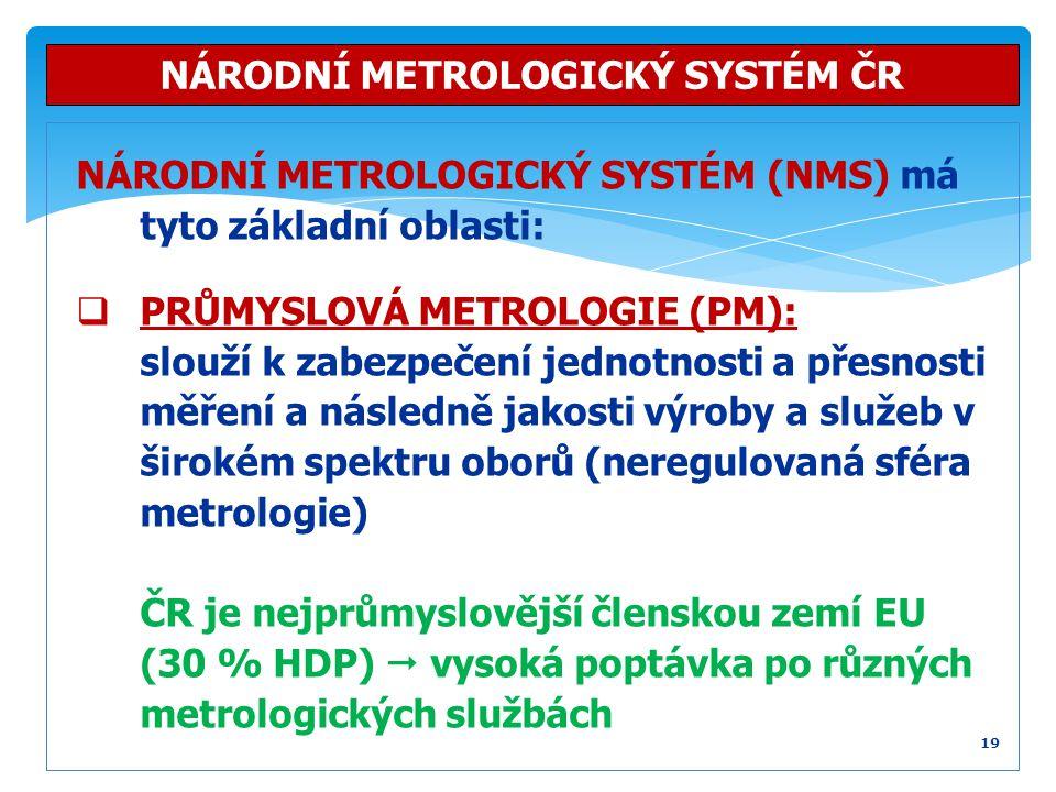 NÁRODNÍ METROLOGICKÝ SYSTÉM (NMS) má tyto základní oblasti:  PRŮMYSLOVÁ METROLOGIE (PM): slouží k zabezpečení jednotnosti a přesnosti měření a násled