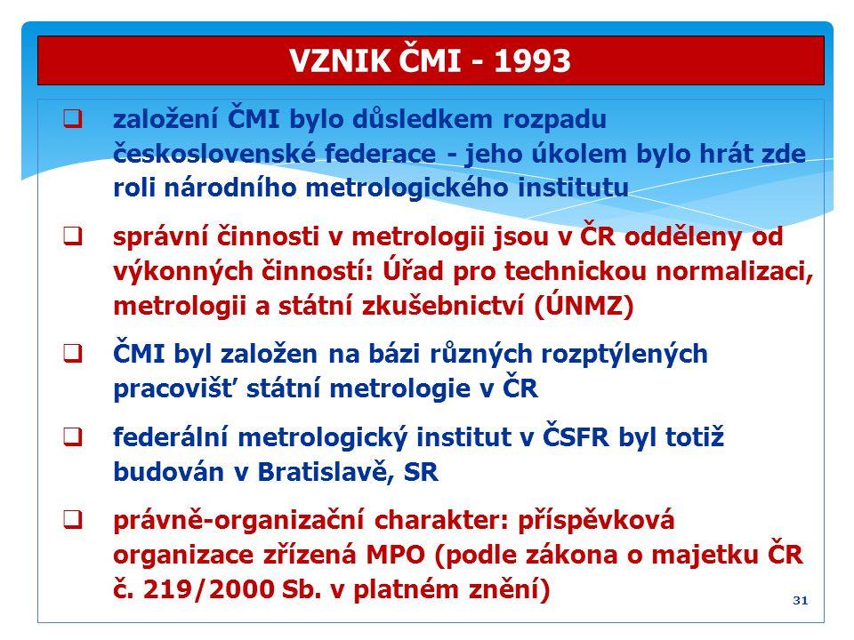  založení ČMI bylo důsledkem rozpadu československé federace - jeho úkolem bylo hrát zde roli národního metrologického institutu  správní činnosti v