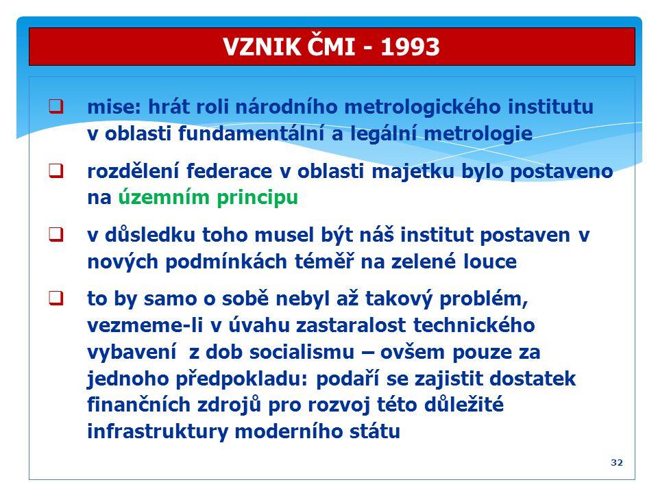  mise: hrát roli národního metrologického institutu v oblasti fundamentální a legální metrologie  rozdělení federace v oblasti majetku bylo postaven