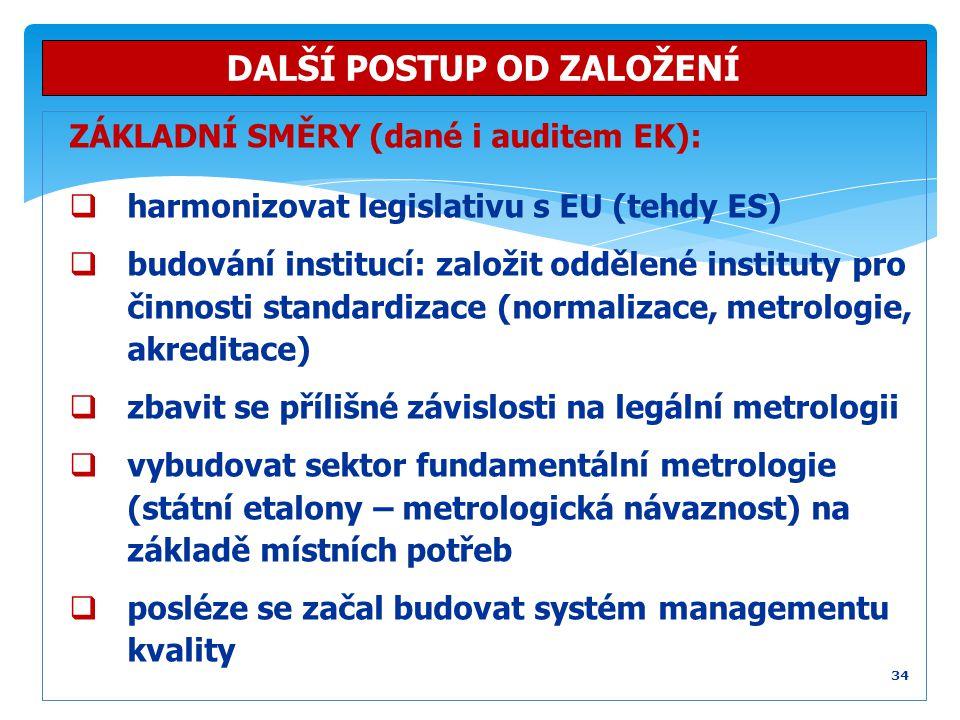 ZÁKLADNÍ SMĚRY (dané i auditem EK):  harmonizovat legislativu s EU (tehdy ES)  budování institucí: založit oddělené instituty pro činnosti standardi