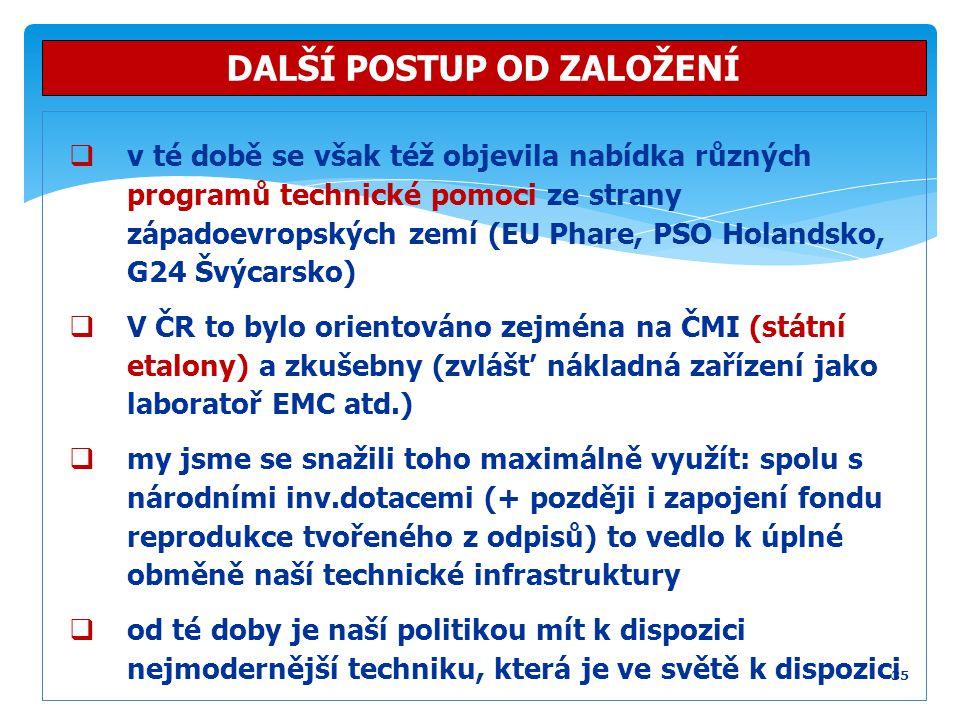  v té době se však též objevila nabídka různých programů technické pomoci ze strany západoevropských zemí (EU Phare, PSO Holandsko, G24 Švýcarsko) 